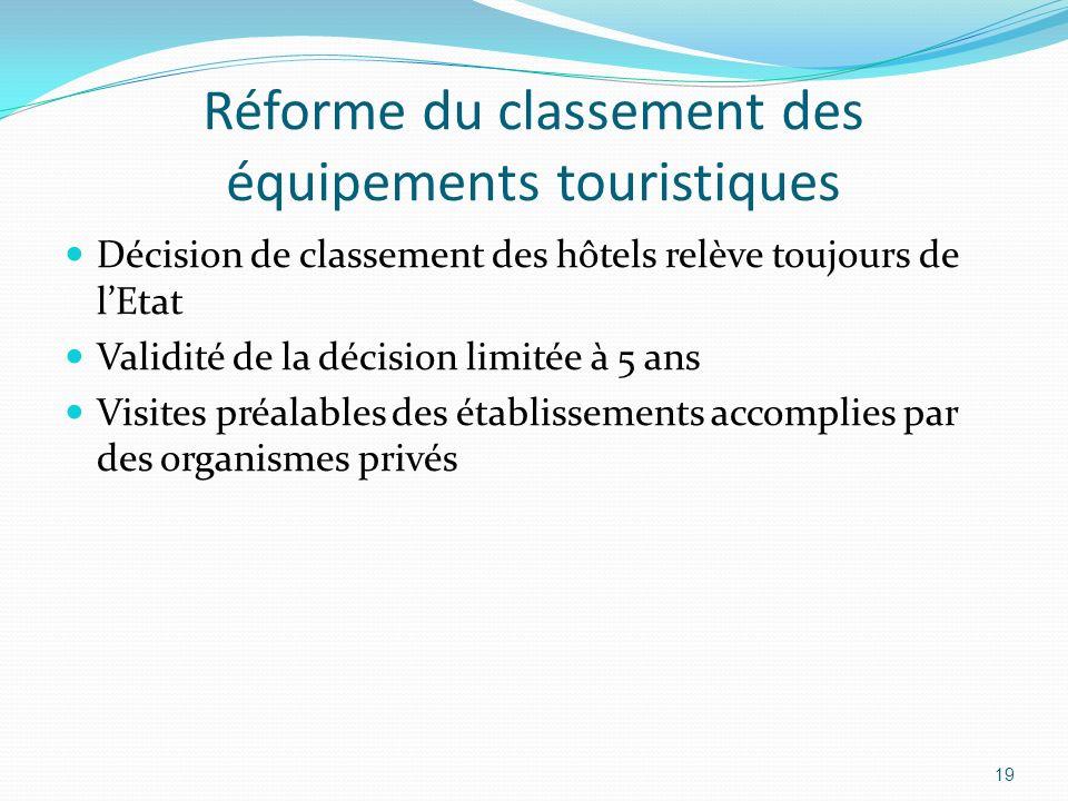 Réforme du classement des équipements touristiques Décision de classement des hôtels relève toujours de lEtat Validité de la décision limitée à 5 ans