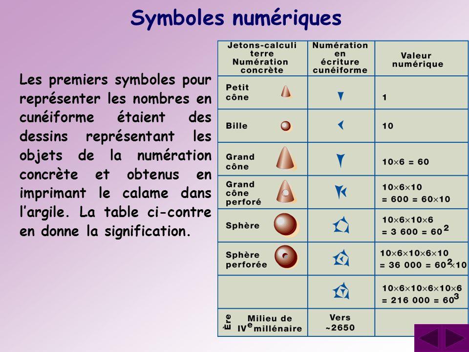 Les premiers symboles pour représenter les nombres en cunéiforme étaient des dessins représentant les objets de la numération concrète et obtenus en i