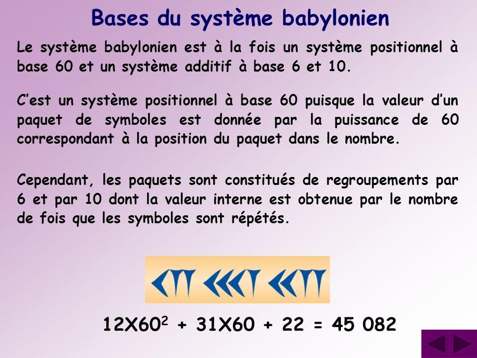 Le système babylonien est à la fois un système positionnel à base 60 et un système additif à base 6 et 10. Bases du système babylonien Cest un système