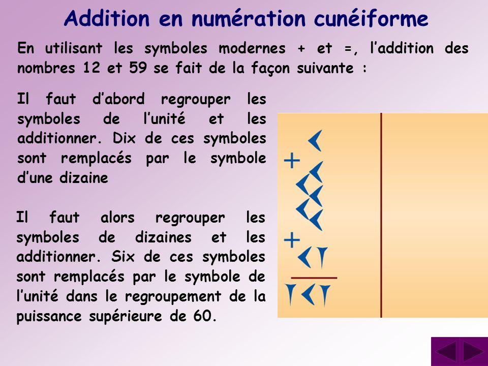 En utilisant les symboles modernes + et =, laddition des nombres 12 et 59 se fait de la façon suivante : Addition en numération cunéiforme Il faut dab