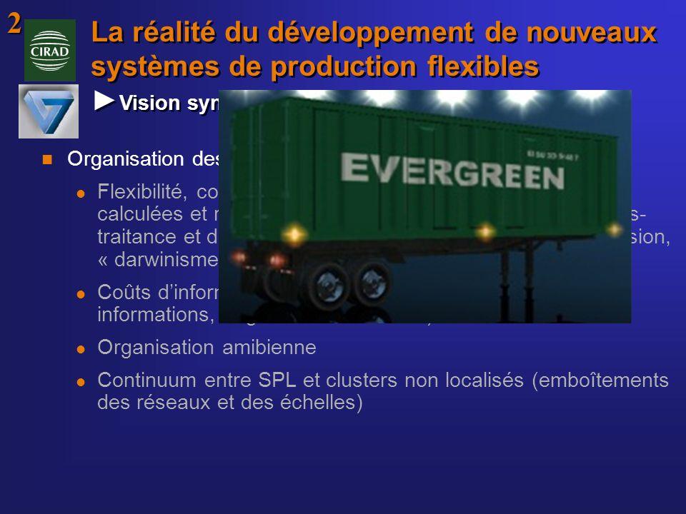La réalité du développement de nouveaux systèmes de production flexibles Vision synthétique n Organisation des réseaux dentreprises l Flexibilité, com