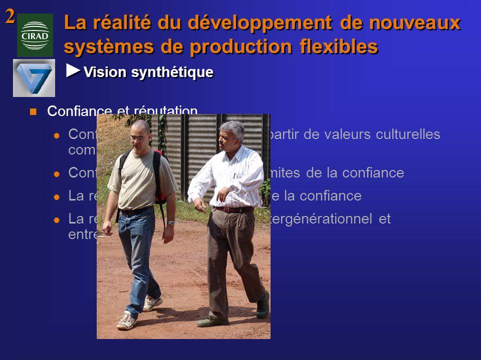 La réalité du développement de nouveaux systèmes de production flexibles Vision synthétique n Confiance et réputation l Confiance innée et acquise, à