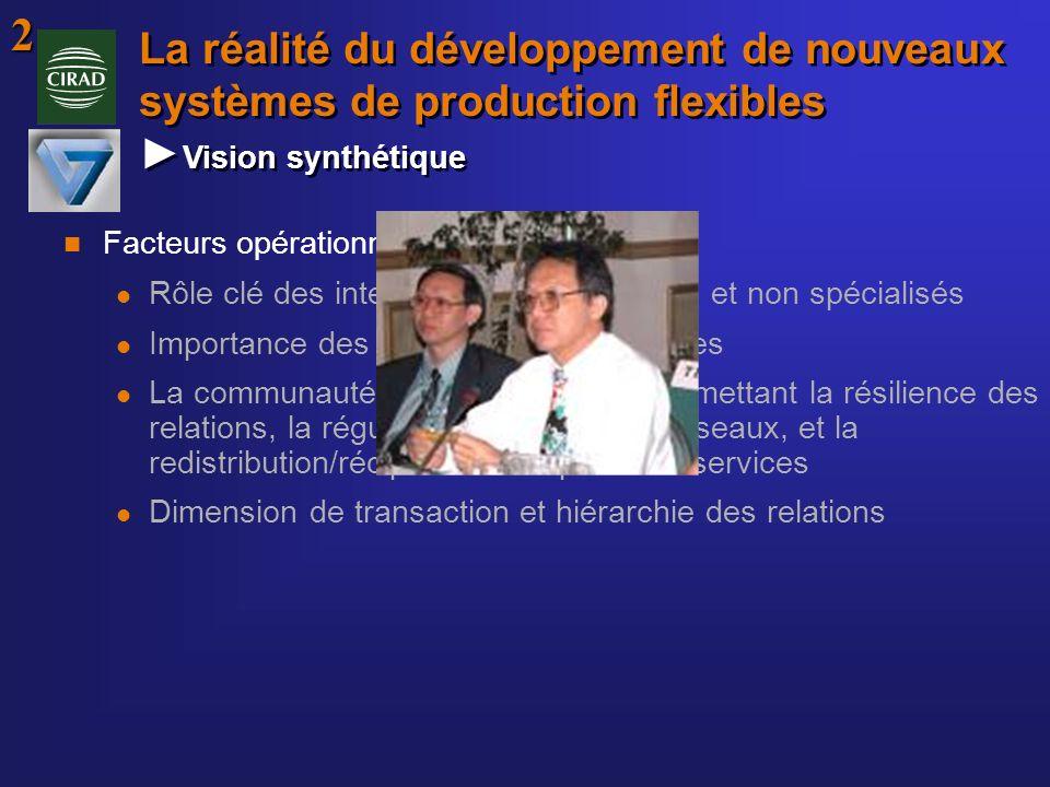 La réalité du développement de nouveaux systèmes de production flexibles Vision synthétique n Facteurs opérationnels des réseaux l Rôle clé des interm