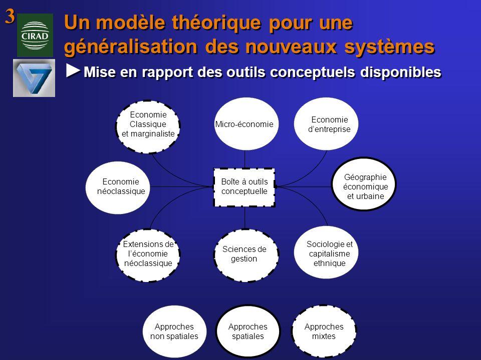 Un modèle théorique pour une généralisation des nouveaux systèmes Mise en rapport des outils conceptuels disponibles Approches spatiales Economie Clas