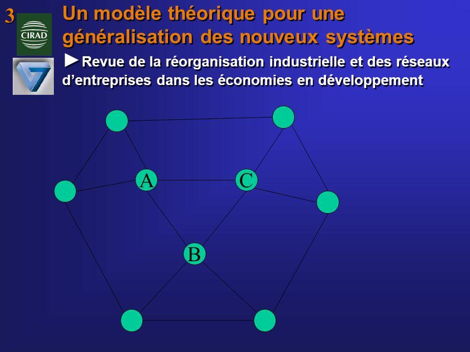 Un modèle théorique pour une généralisation des nouveux systèmes Revue de la réorganisation industrielle et des réseaux dentreprises dans les économie
