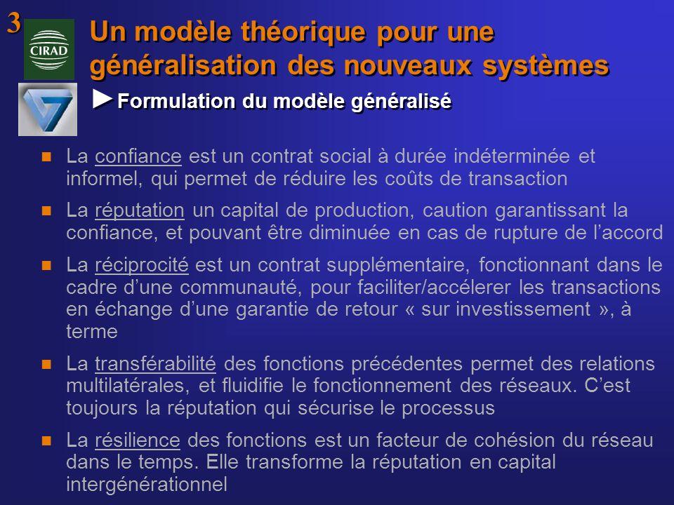 Un modèle théorique pour une généralisation des nouveaux systèmes Formulation du modèle généralisé n La confiance est un contrat social à durée indéte