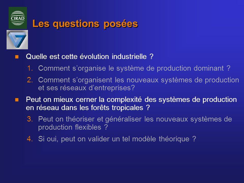Les questions posées n Quelle est cette évolution industrielle ? 1.Comment sorganise le système de production dominant ? 2.Comment sorganisent les nou