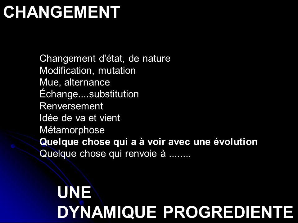 CHANGEMENT Changement d'état, de nature Modification, mutation Mue, alternance Échange....substitution Renversement Idée de va et vient Métamorphose Q