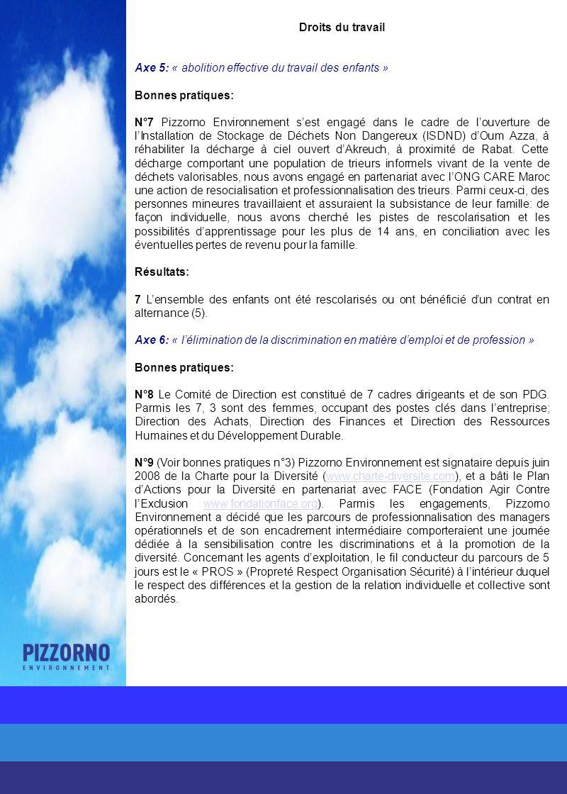 Droits du travail Axe 5: « abolition effective du travail des enfants » Bonnes pratiques: N°7 Pizzorno Environnement sest engagé dans le cadre de louverture de lInstallation de Stockage de Déchets Non Dangereux (ISDND) dOum Azza, à réhabiliter la décharge à ciel ouvert dAkreuch, à proximité de Rabat.