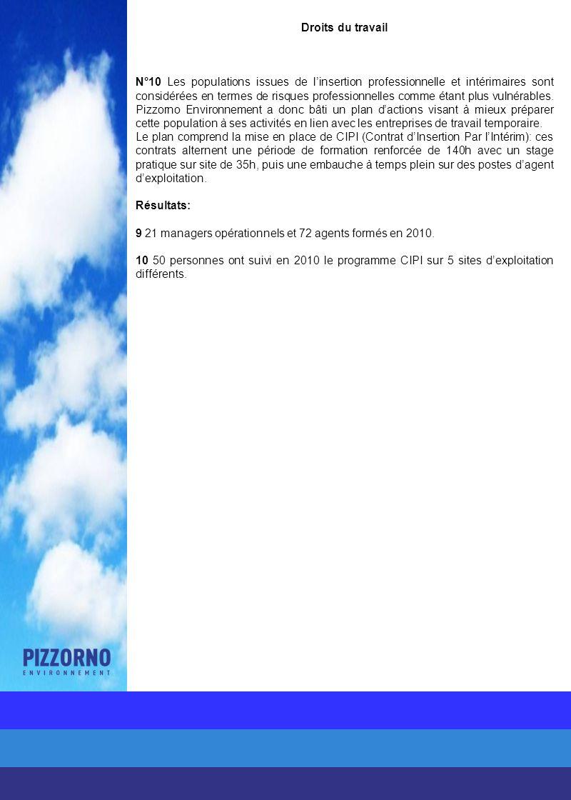 Environnement Axe 7 et 8: « les entreprises sont invités à appliquer lapproche de précaution face aux problèmes touchant lenvironnement et à entreprendre des initiatives tendant à promouvoir une plus grande responsabilité en matière denvironnement » Bonnes pratiques: N°11 Sur lISDND du Cannet des Maures, en vue de compenser 3.6 ha consommés par l aménagement du casier de stockage, Pizzorno Environnement a acheté un domaine de 34 ha dont une partie est constructible, pour assurer une meilleure protection des écosystèmes de la Plaine des Maures.