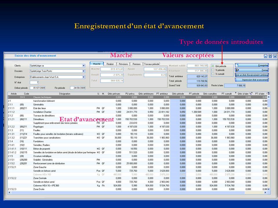 Enregistrement dun état davancement Etat davancement MarchéValeurs acceptées Type de données introduites