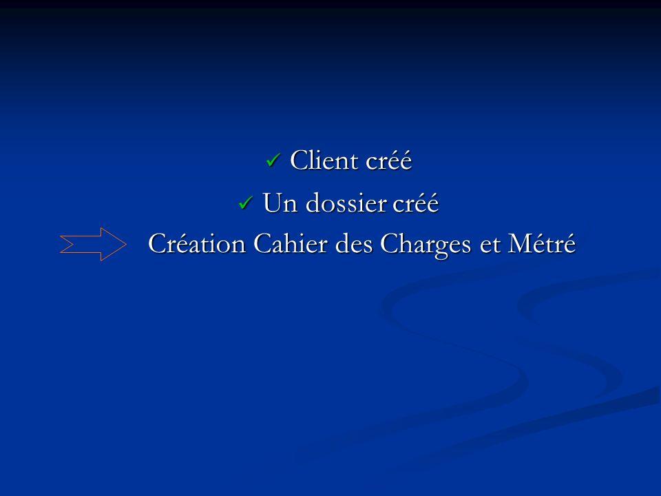 Client créé Client créé Un dossier créé Un dossier créé Création Cahier des Charges et Métré