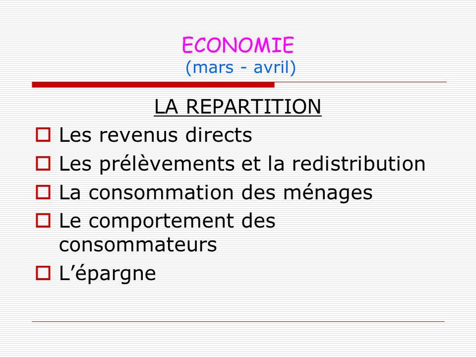 ECONOMIE (mars - avril) LA REPARTITION Les revenus directs Les prélèvements et la redistribution La consommation des ménages Le comportement des consommateurs Lépargne