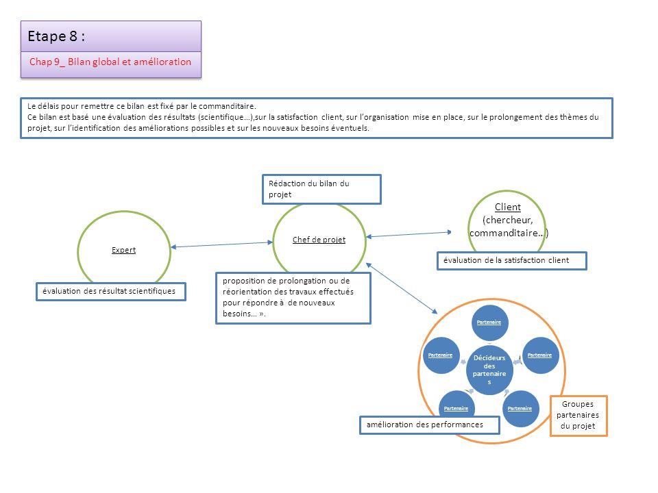 Etape 8 : Chap 9_ Bilan global et amélioration Chef de projet Le délais pour remettre ce bilan est fixé par le commanditaire. Ce bilan est basé une év