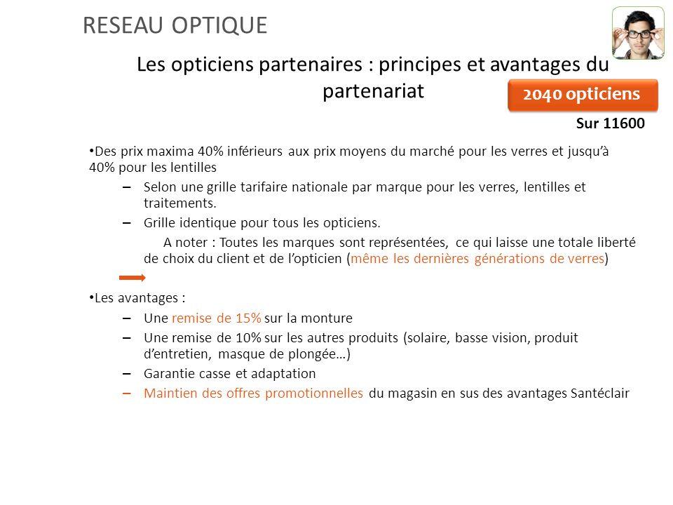 Les opticiens partenaires : principes et avantages du partenariat Des prix maxima 40% inférieurs aux prix moyens du marché pour les verres et jusquà 4
