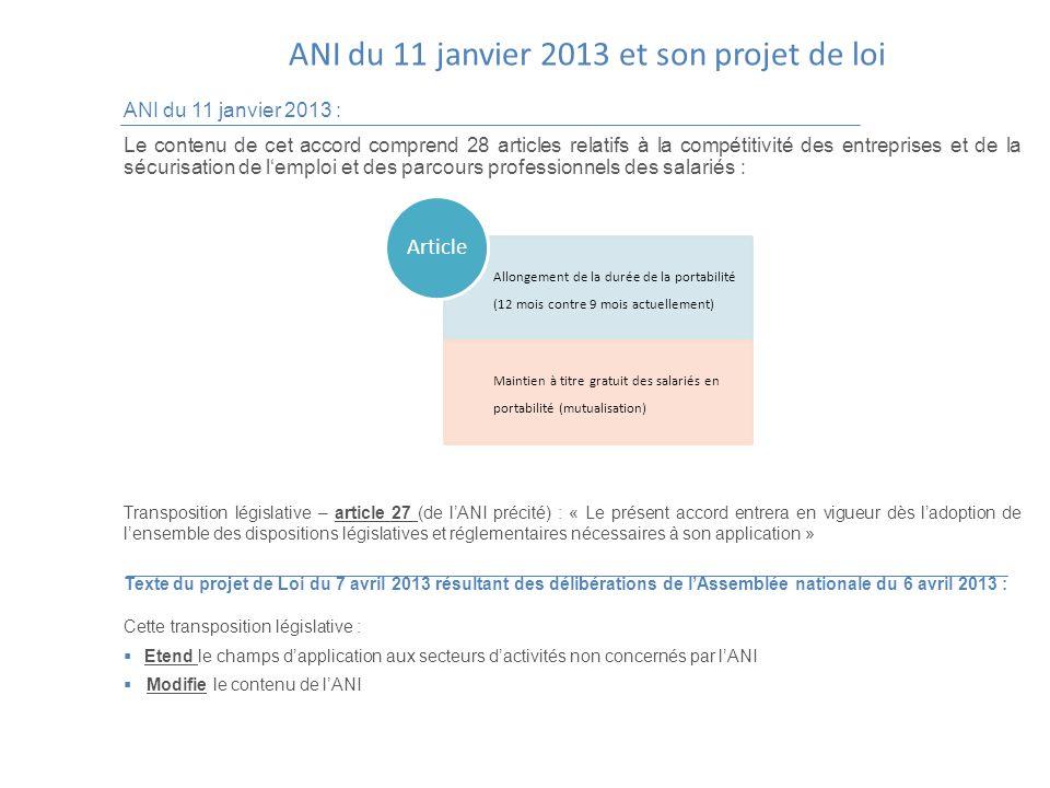 ANI du 11 janvier 2013 et son projet de loi ANI du 11 janvier 2013 : Le contenu de cet accord comprend 28 articles relatifs à la compétitivité des ent