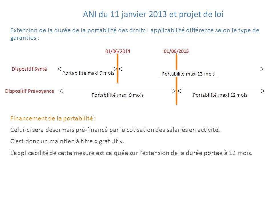 ANI du 11 janvier 2013 et projet de loi Extension de la durée de la portabilité des droits : applicabilité différente selon le type de garanties : Fin