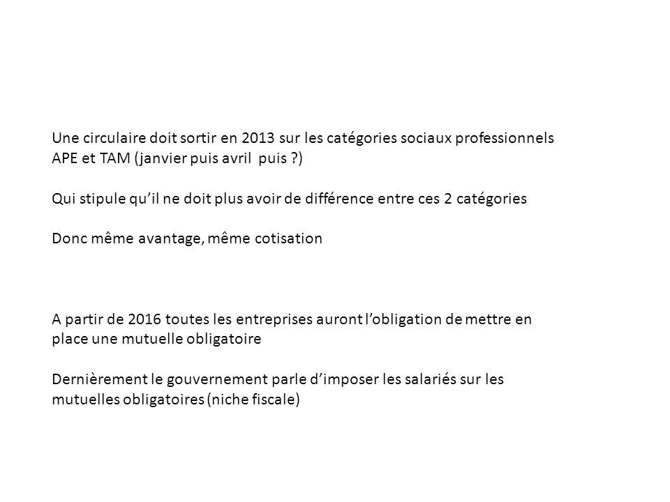 Une circulaire doit sortir en 2013 sur les catégories sociaux professionnels APE et TAM (janvier puis avril puis ?) Qui stipule quil ne doit plus avoi