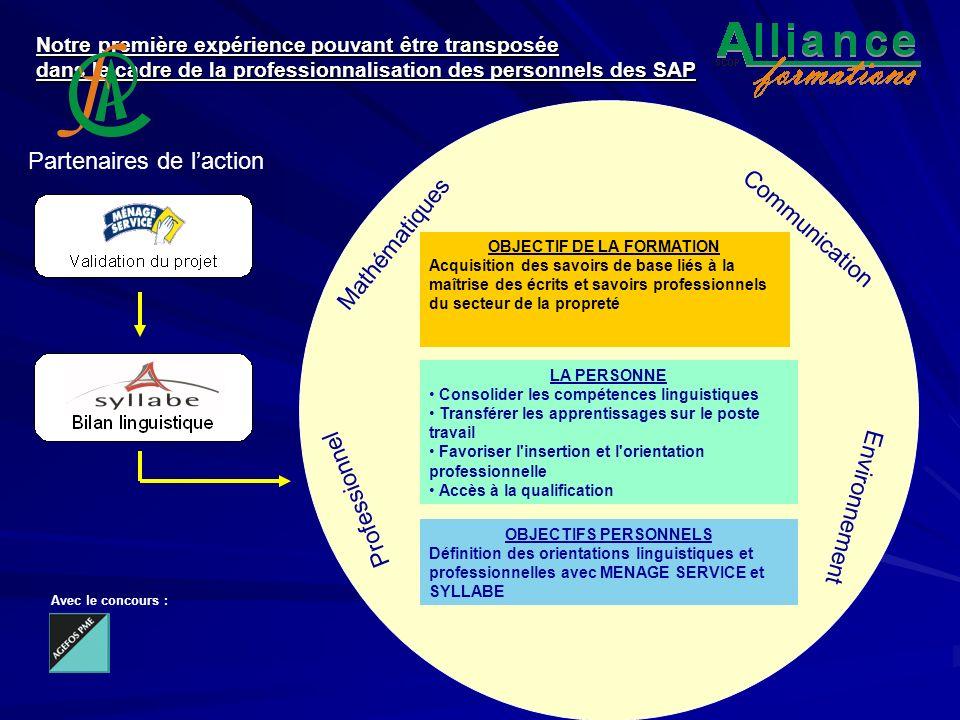 Notre première expérience pouvant être transposée dans le cadre de la professionnalisation des personnels des SAP OBJECTIF DE LA FORMATION Acquisition