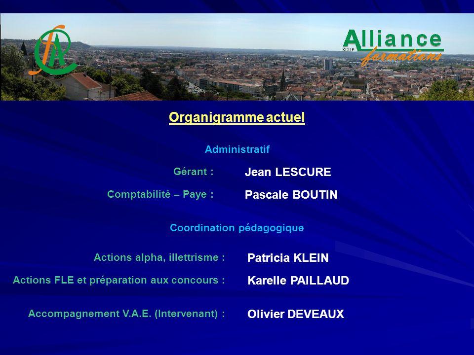 Organigramme actuel Jean LESCURE Patricia KLEIN Karelle PAILLAUD Gérant : Actions alpha, illettrisme : Actions FLE et préparation aux concours : Coord