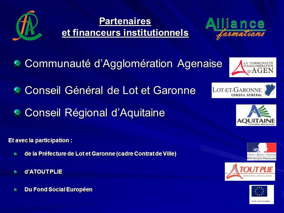 Partenaires et financeurs institutionnels Communauté dAgglomération Agenaise Conseil Général de Lot et Garonne Conseil Régional dAquitaine Et avec la