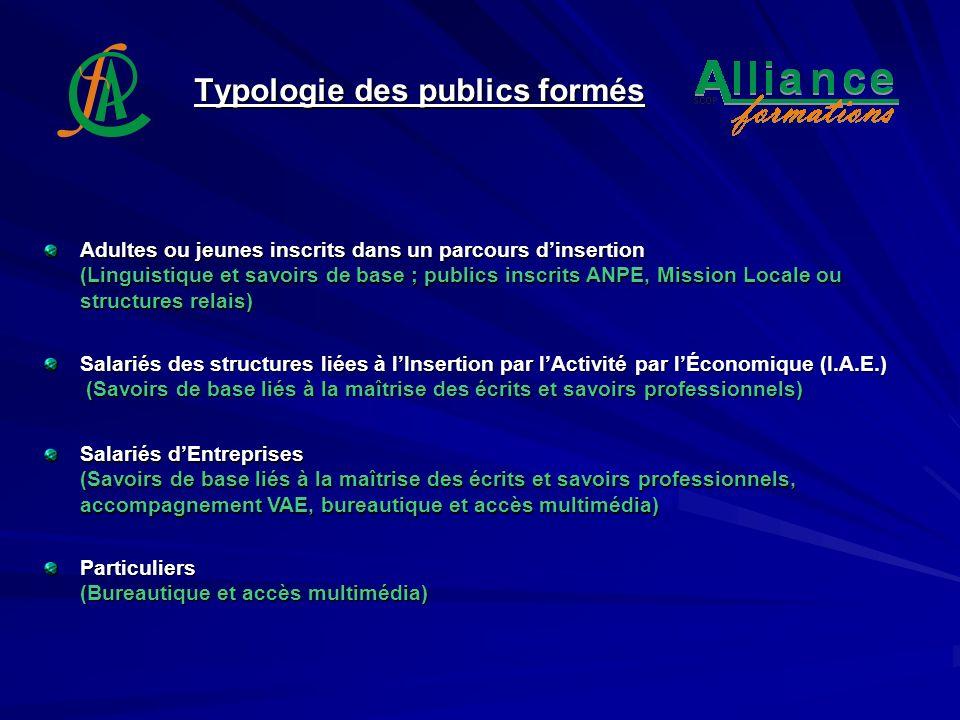 Typologie des publics formés Adultes ou jeunes inscrits dans un parcours dinsertion (Linguistique et savoirs de base ; publics inscrits ANPE, Mission