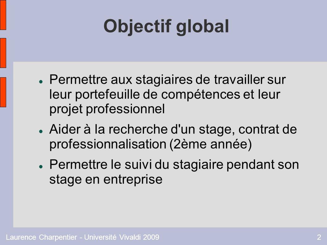 Laurence Charpentier - Université Vivaldi 20092 Objectif global Permettre aux stagiaires de travailler sur leur portefeuille de compétences et leur projet professionnel Aider à la recherche d un stage, contrat de professionnalisation (2ème année) Permettre le suivi du stagiaire pendant son stage en entreprise
