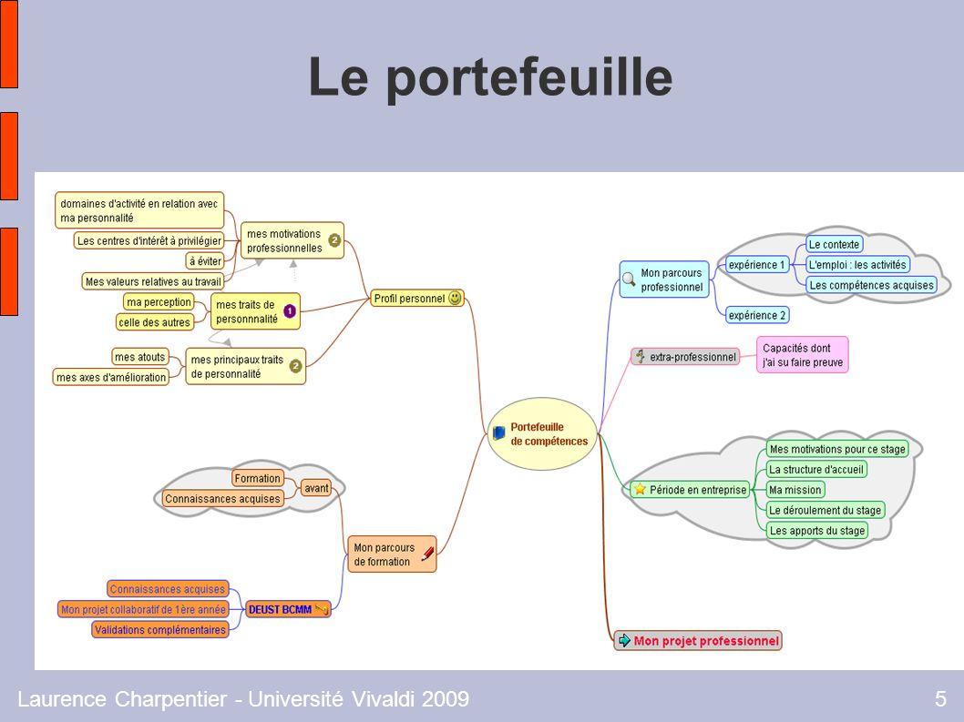 Laurence Charpentier - Université Vivaldi 20095 Le portefeuille