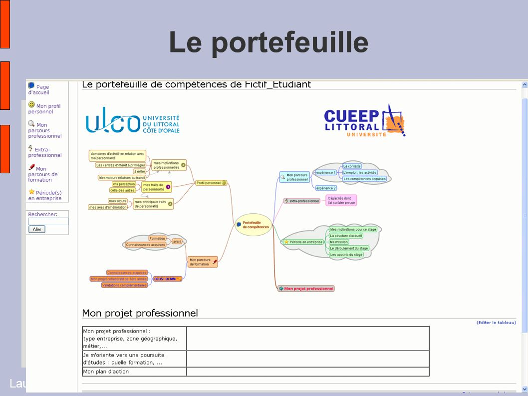 Laurence Charpentier - Université Vivaldi 20096 Le portefeuille