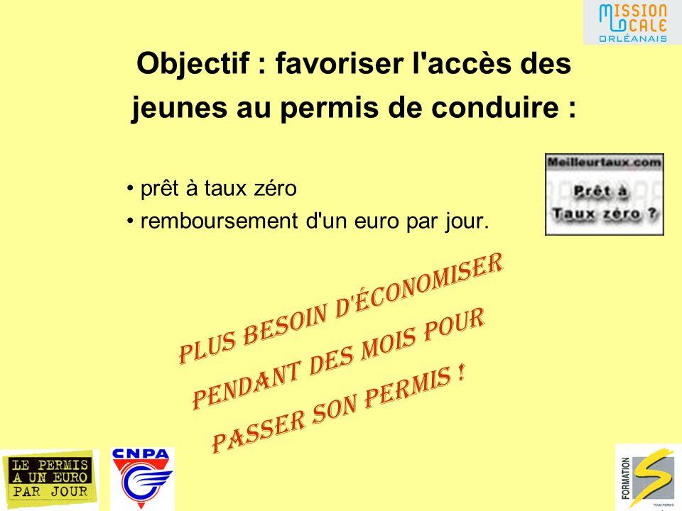 Objectif : favoriser l accès des jeunes au permis de conduire : prêt à taux zéro remboursement d un euro par jour.