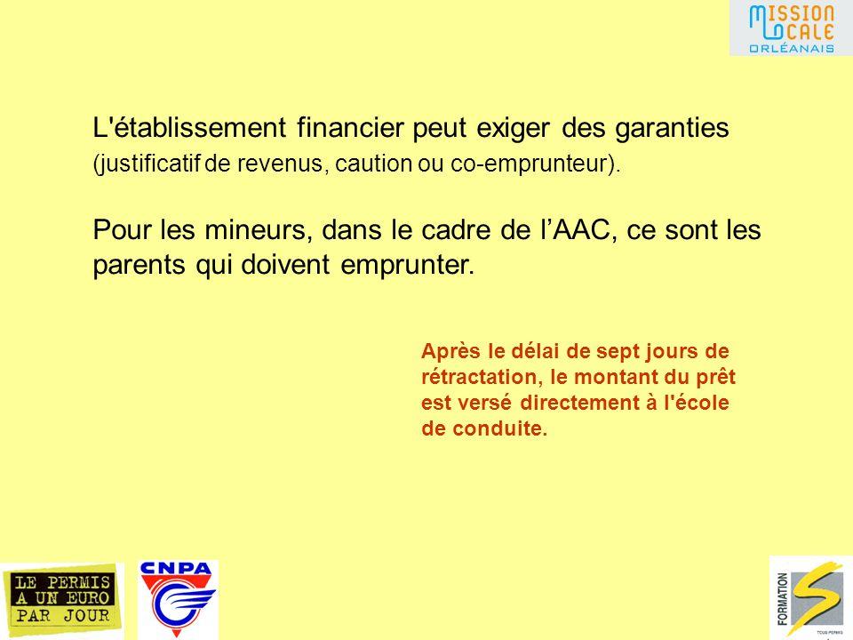 L établissement financier peut exiger des garanties (justificatif de revenus, caution ou co-emprunteur).
