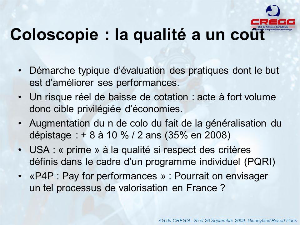 Coloscopie : la qualité a un coût Démarche typique dévaluation des pratiques dont le but est daméliorer ses performances. Un risque réel de baisse de