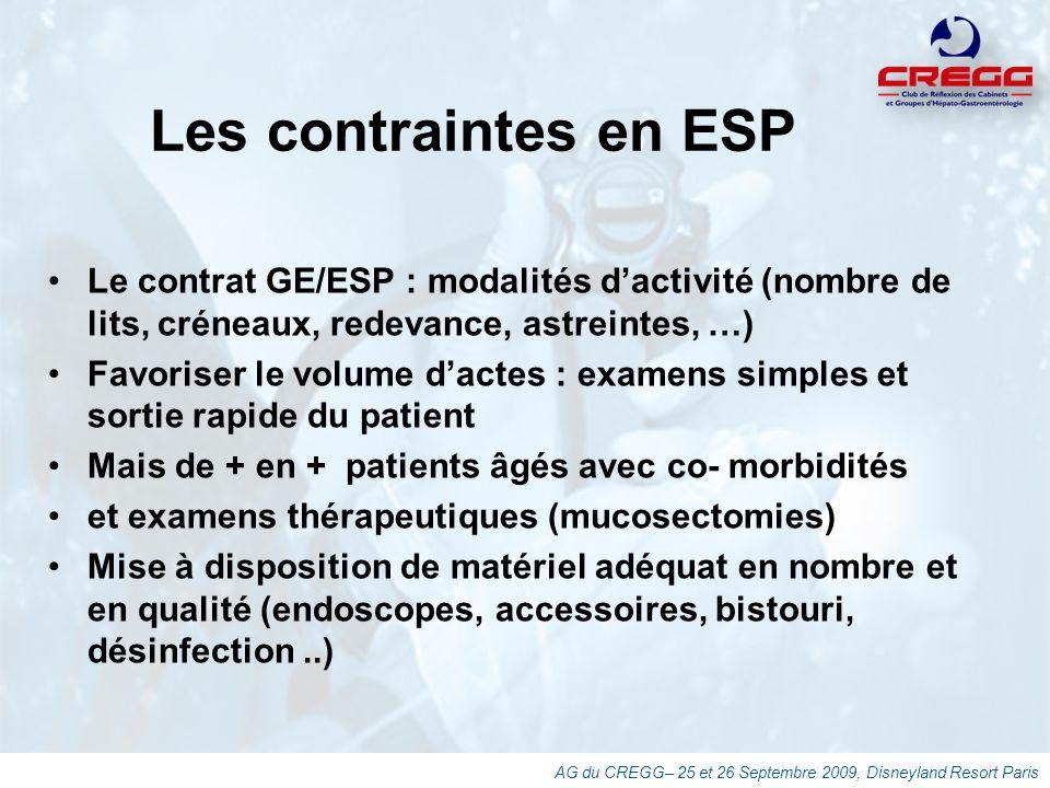 Les contraintes en ESP Le contrat GE/ESP : modalités dactivité (nombre de lits, créneaux, redevance, astreintes, …) Favoriser le volume dactes : exame