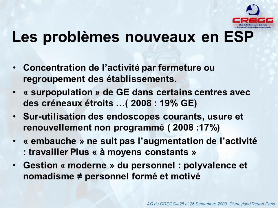 Les problèmes nouveaux en ESP Concentration de lactivité par fermeture ou regroupement des établissements. « surpopulation » de GE dans certains centr