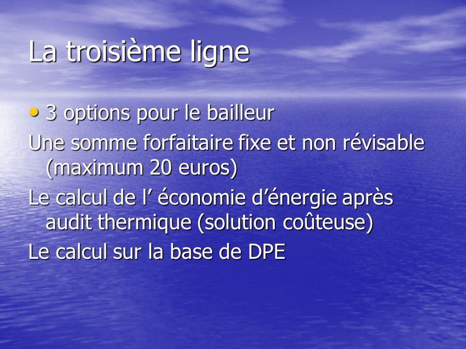 La troisième ligne 3 options pour le bailleur 3 options pour le bailleur Une somme forfaitaire fixe et non révisable (maximum 20 euros) Le calcul de l