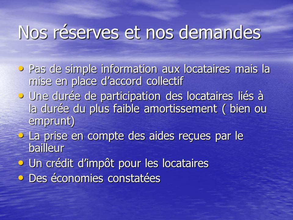 Nos réserves et nos demandes Pas de simple information aux locataires mais la mise en place daccord collectif Pas de simple information aux locataires