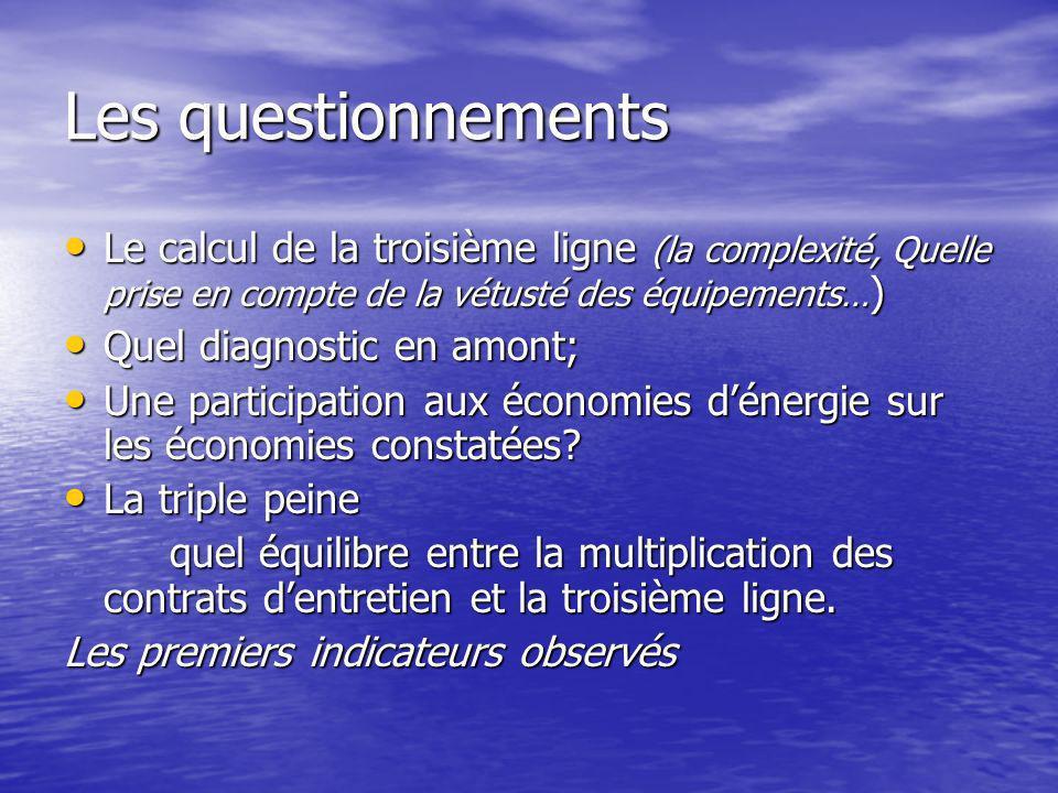 Les questionnements Le calcul de la troisième ligne (la complexité, Quelle prise en compte de la vétusté des équipements… ) Le calcul de la troisième