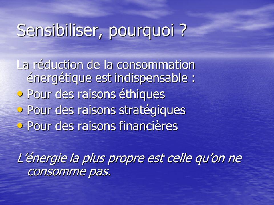Sensibiliser, pourquoi ? La réduction de la consommation énergétique est indispensable : Pour des raisons éthiques Pour des raisons éthiques Pour des