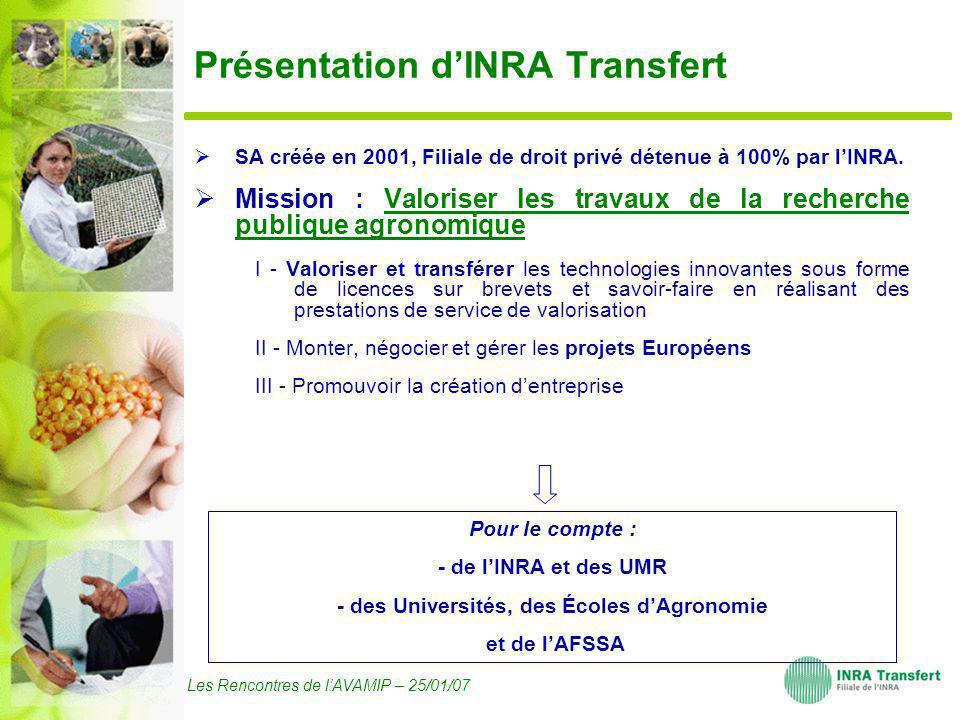 Les Rencontres de lAVAMIP – 25/01/07 Présentation dINRA Transfert SA créée en 2001, Filiale de droit privé détenue à 100% par lINRA. Mission : Valoris