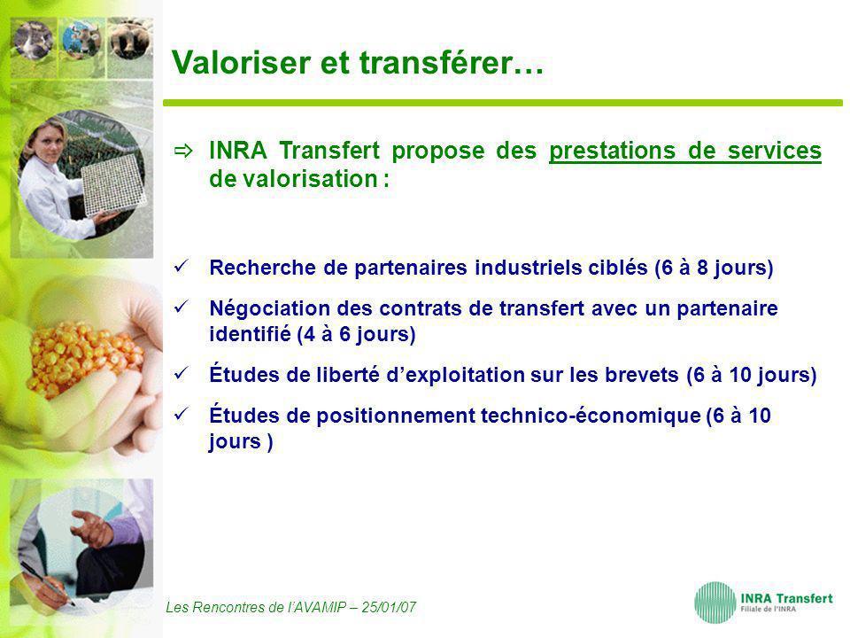 Les Rencontres de lAVAMIP – 25/01/07 Valoriser et transférer… INRA Transfert propose des prestations de services de valorisation : Recherche de parten