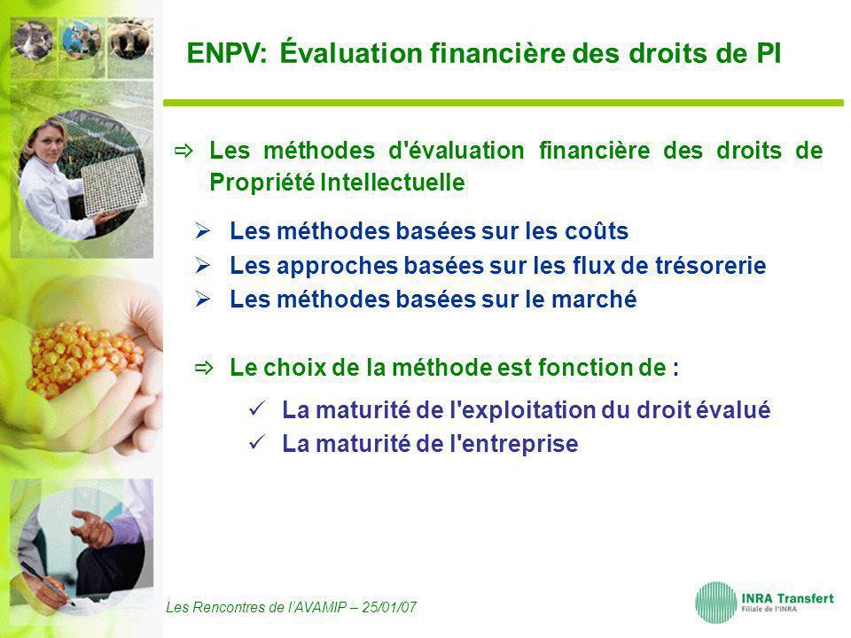 Les Rencontres de lAVAMIP – 25/01/07 Les méthodes basées sur les coûts Les approches basées sur les flux de trésorerie Les méthodes basées sur le marc