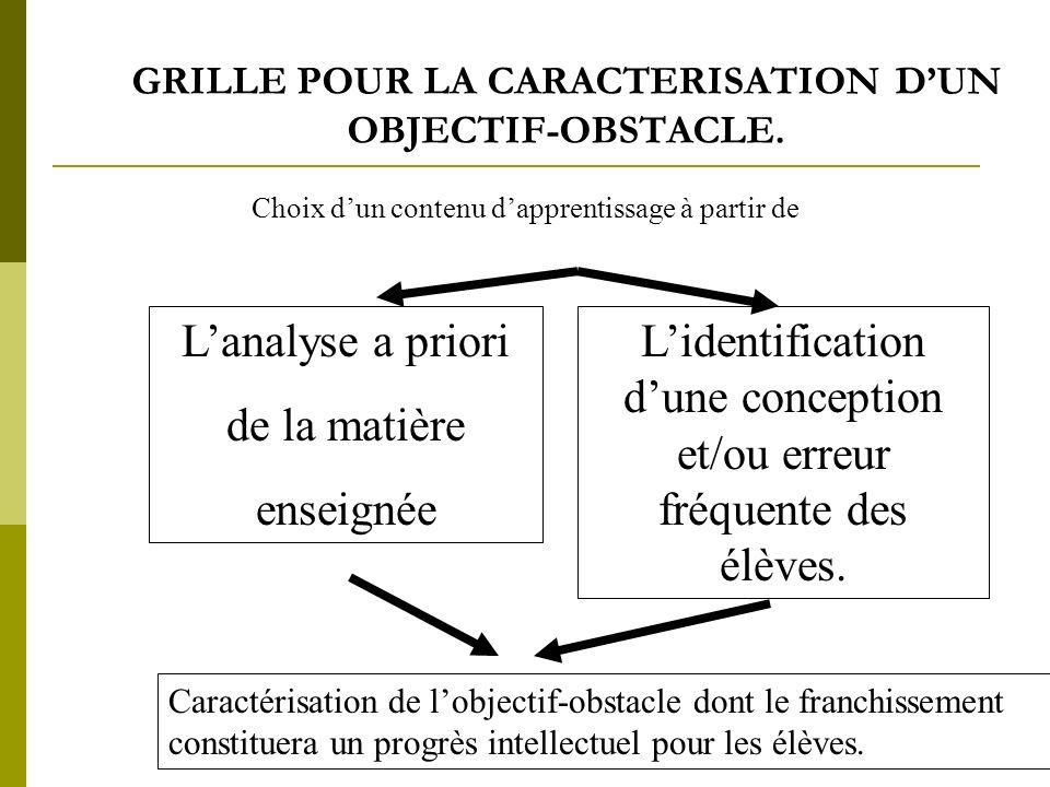 LE CONSTRUCTIVISME Bachelard,1962 ; Piaget, 1980 ; Vygotsky, 1934 Bachelard : rien ne va de soi, rien nest donné. Tout est construit. Piaget : - tout