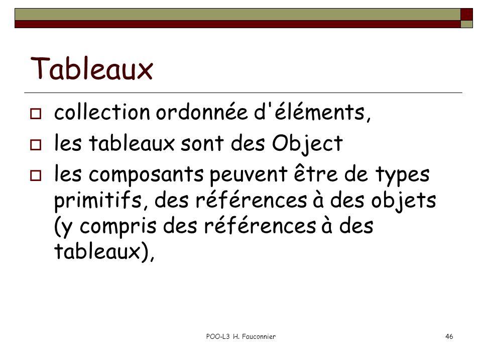 POO-L3 H. Fauconnier46 Tableaux collection ordonnée d'éléments, les tableaux sont des Object les composants peuvent être de types primitifs, des référ