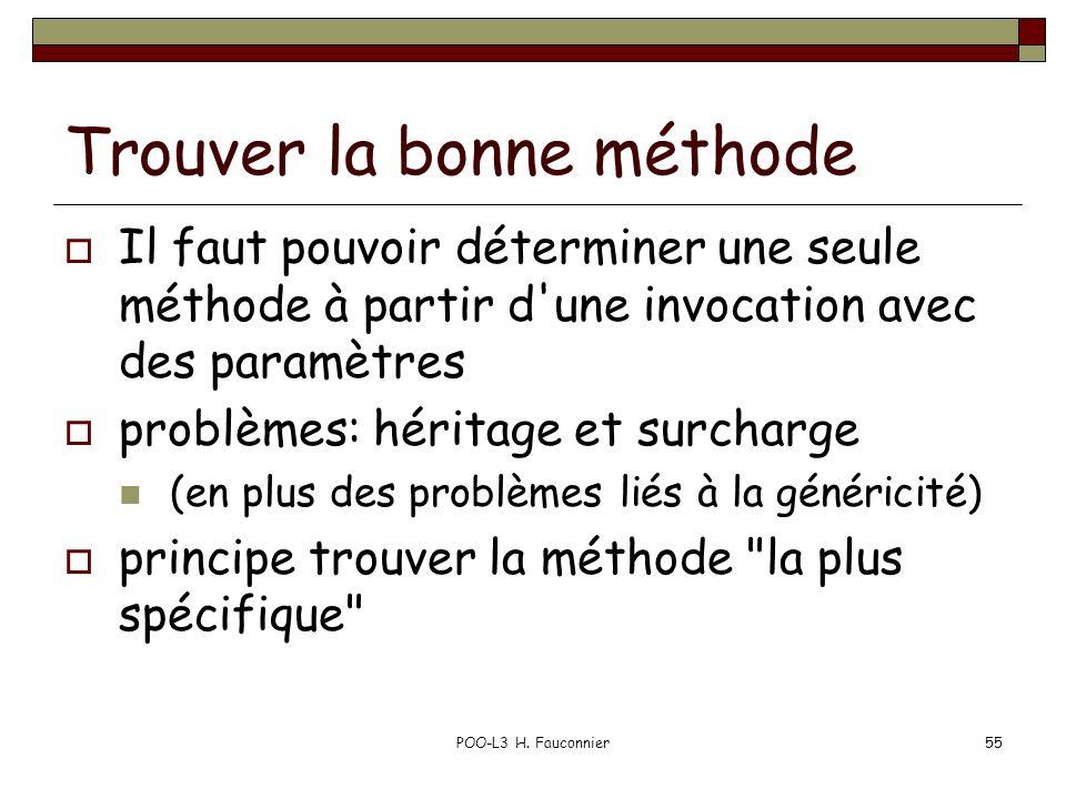 POO-L3 H. Fauconnier55 Trouver la bonne méthode Il faut pouvoir déterminer une seule méthode à partir d'une invocation avec des paramètres problèmes: