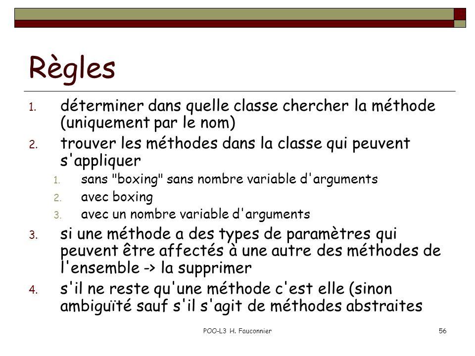 POO-L3 H. Fauconnier56 Règles 1. déterminer dans quelle classe chercher la méthode (uniquement par le nom) 2. trouver les méthodes dans la classe qui
