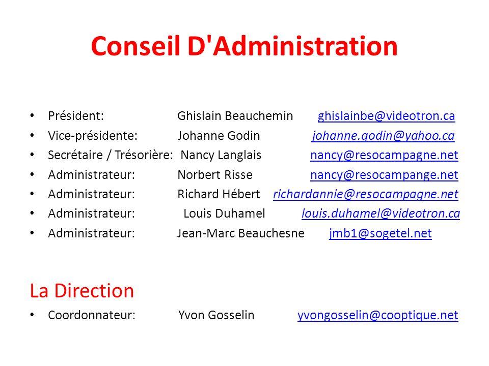 Conseil D'Administration Président: Ghislain Beauchemin ghislainbe@videotron.caghislainbe@videotron.ca Vice-présidente: Johanne Godin johanne.godin@ya