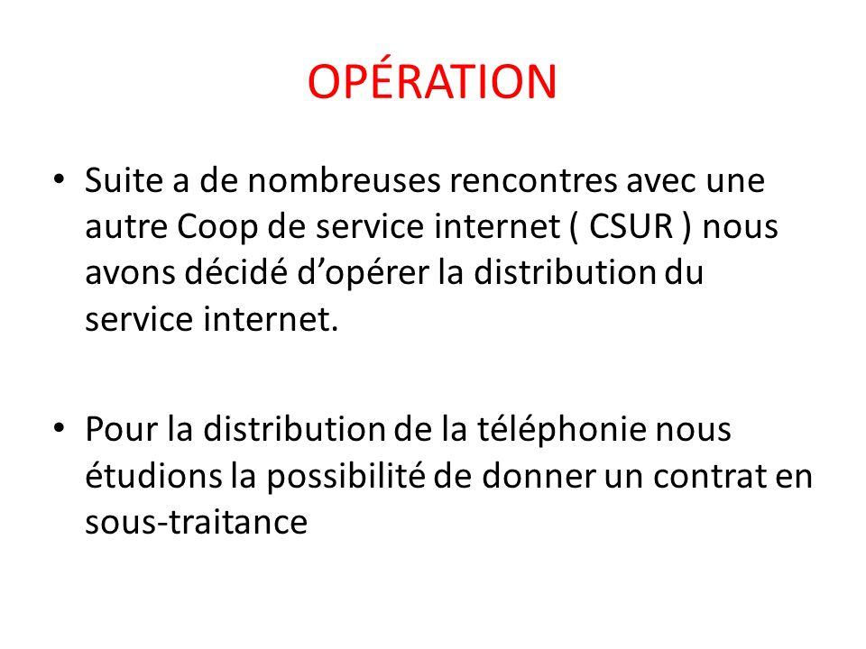 OPÉRATION Suite a de nombreuses rencontres avec une autre Coop de service internet ( CSUR ) nous avons décidé dopérer la distribution du service inter