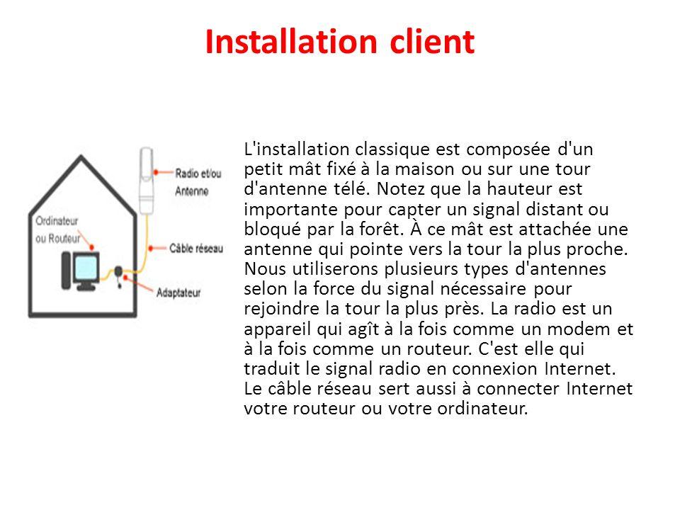Installation client L'installation classique est composée d'un petit mât fixé à la maison ou sur une tour d'antenne télé. Notez que la hauteur est imp