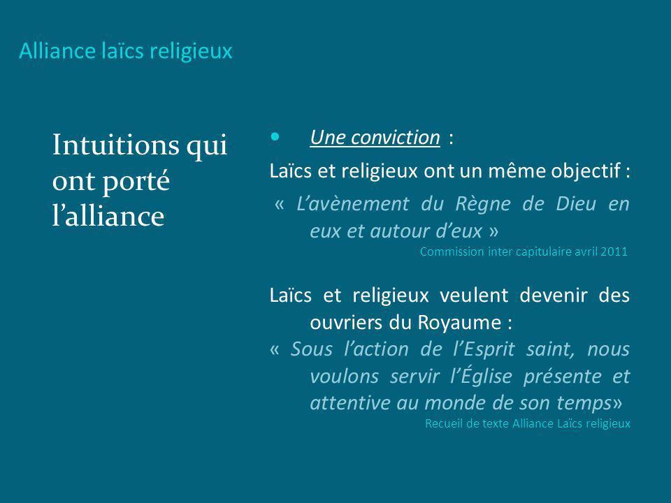 Alliance laïcs religieux Intuitions qui ont porté lalliance Une conviction : Laïcs et religieux ont un même objectif : « Lavènement du Règne de Dieu e