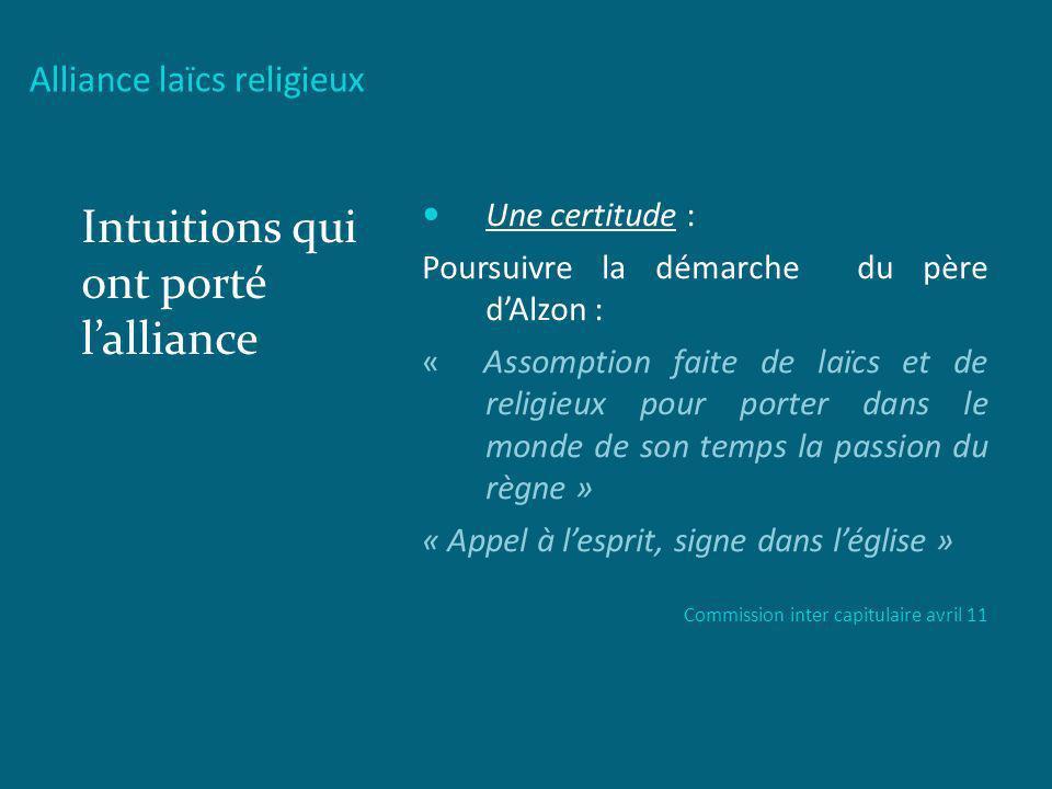 Alliance laïcs religieux Intuitions qui ont porté lalliance Une certitude : Poursuivre la démarche du père dAlzon : « Assomption faite de laïcs et de